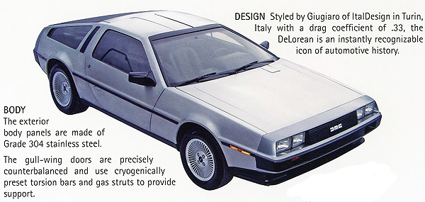 delorean body panels classic cars today online. Black Bedroom Furniture Sets. Home Design Ideas