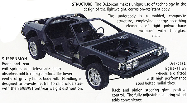 In this picture, the DeLorean vehicle frame is shown. DMC builds these new for fittment on restored cars, and for upcoming new EV models. The honeycomb resin material used results in lighter weight body shells than original fiberglass material did.  (Photo credit: DeLorean Motor Company)
