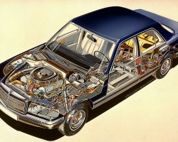 A mechanical drawing of the new-for-1980 short wheelbase 126 body sedan.