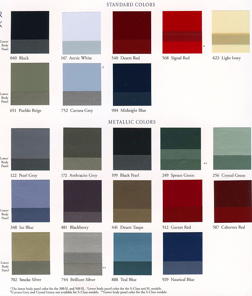 Mercedes S Cl And Sl Paint Color Chart 1989 1991