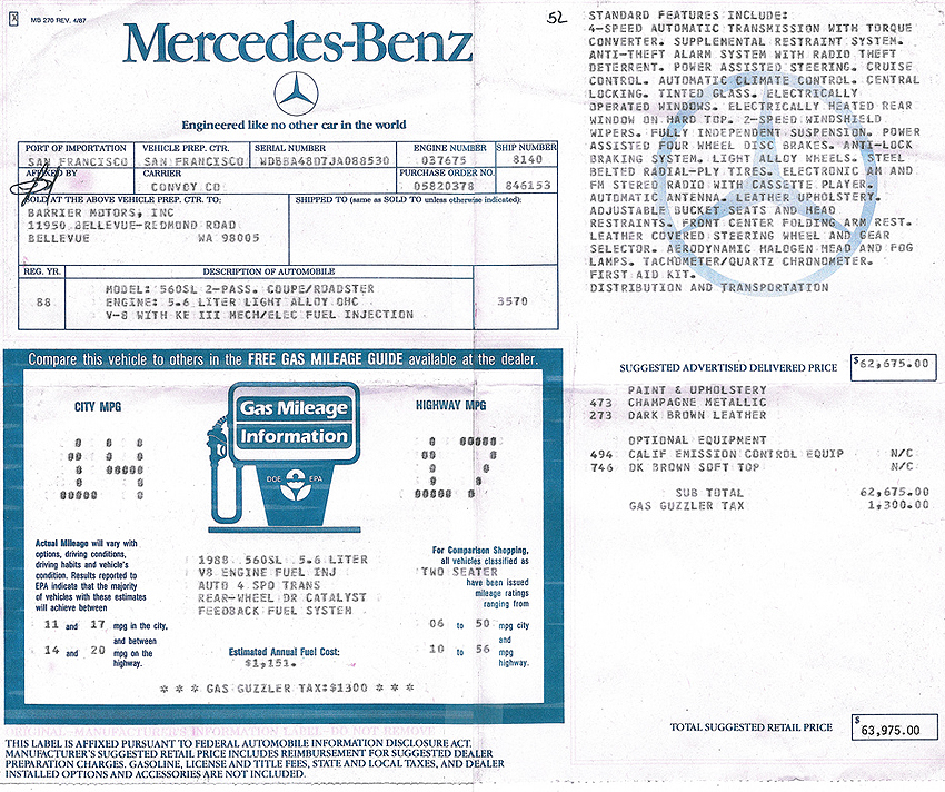 As this original window sticker shows, U.S. market 1988 560SLs listed for $63,975.