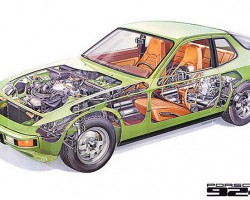 1977 Porsche 924 mechanical drawing