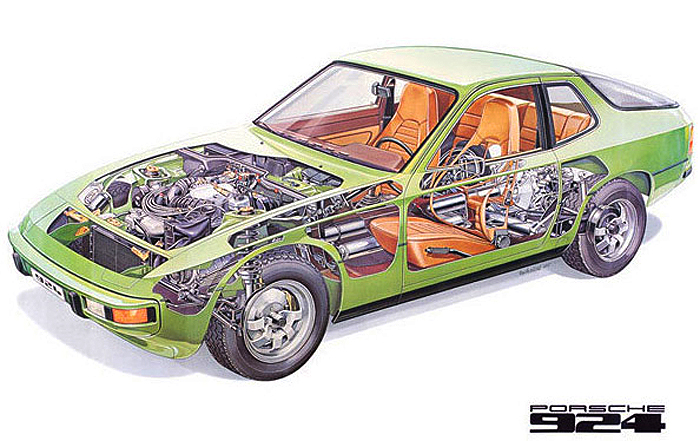 1977 Porsche 924 mechanical drawing | CLASSIC CARS TODAY ONLINE