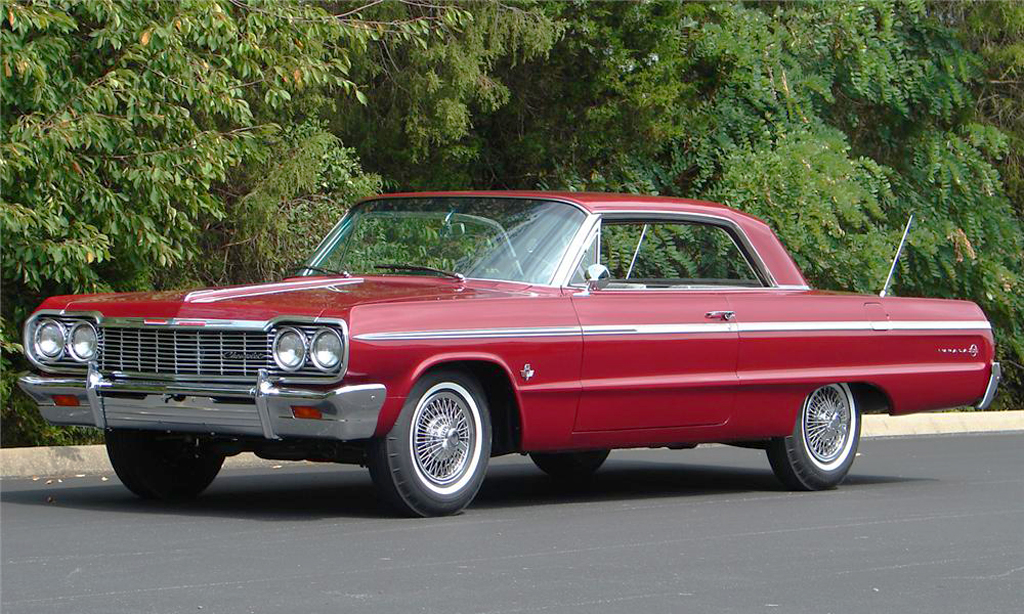 64 Buick Skylark Wiring Diagram. Wds. Wiring Diagram Database on